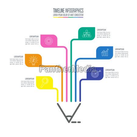 studiare studio info presentazione educazione progettazione